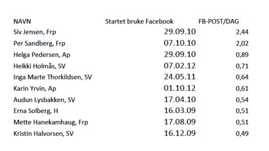 Skjermbilde 2013-08-01 kl. 14.57.26