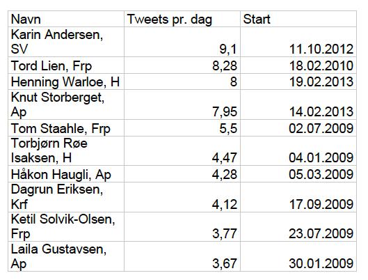 Skjermbilde 2013-08-09 kl. 15.03.59